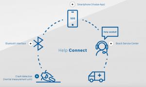Help connect Bosh rescue