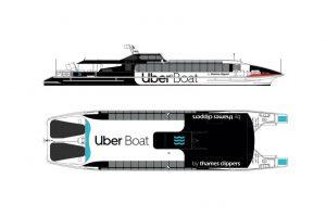 Uber Boat design