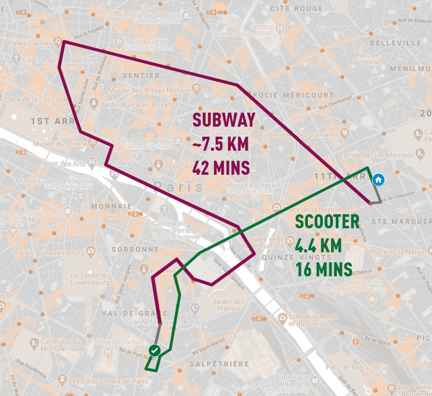 Example scooter and subway commute comparison in Paris